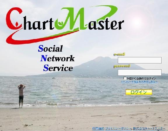 チャートマスターSNSトップ画面